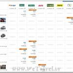Booking Cars Puerto Montt Expedia 06. 07. 2013 002b