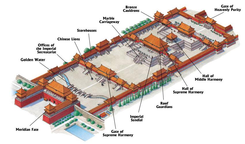36. Forbidden City, Beijing 2